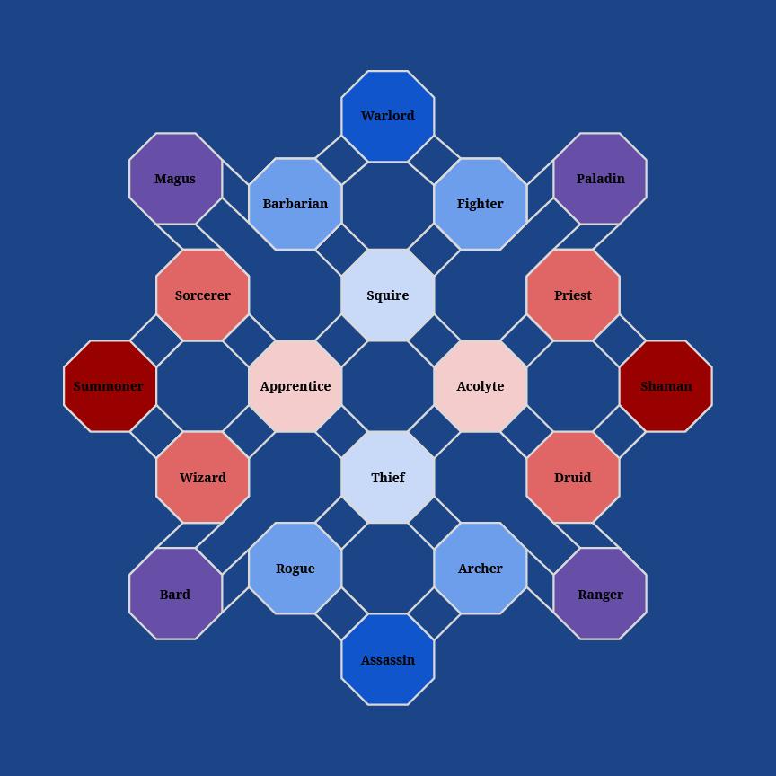 hybridclasses